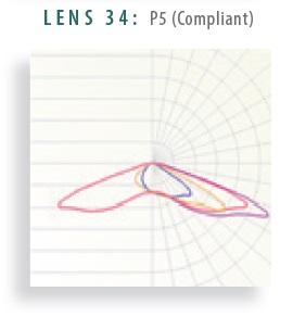 Lens 34