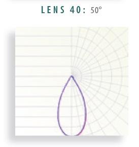 Lens 40