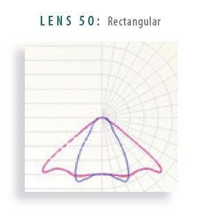 Lens 50
