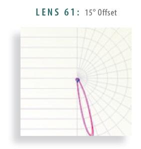 Lens 61
