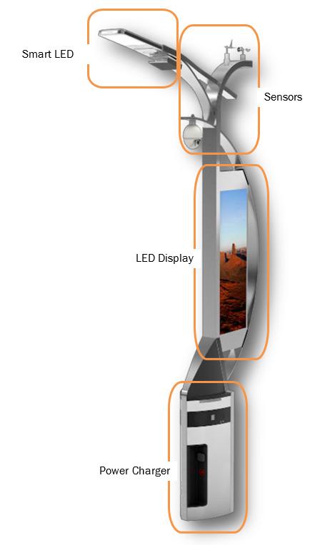 Smart Street Light LED Solution Empyrean Lighting